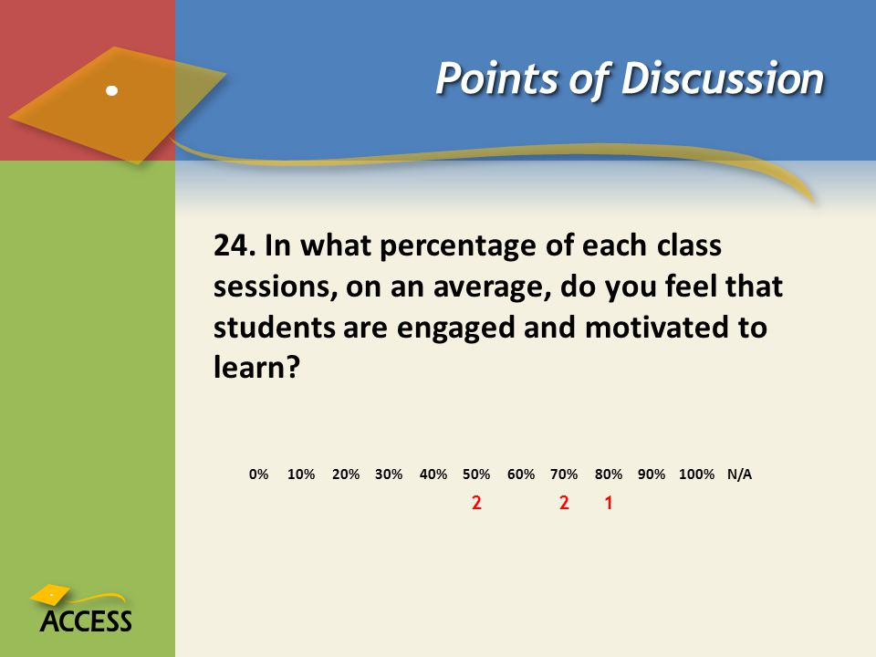 Points of Discussion 24.