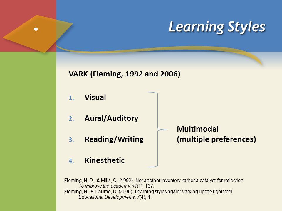 VARK (Fleming, 1992 and 2006) 1.Visual 2. Aural/Auditory 3.
