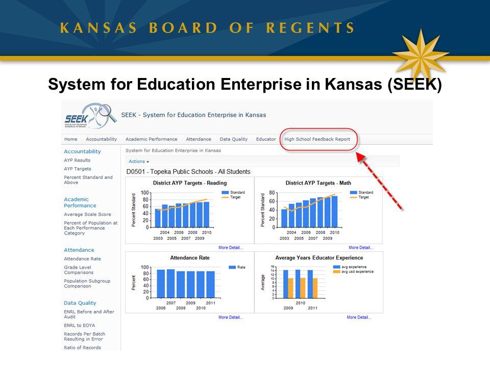 System for Education Enterprise in Kansas (SEEK)