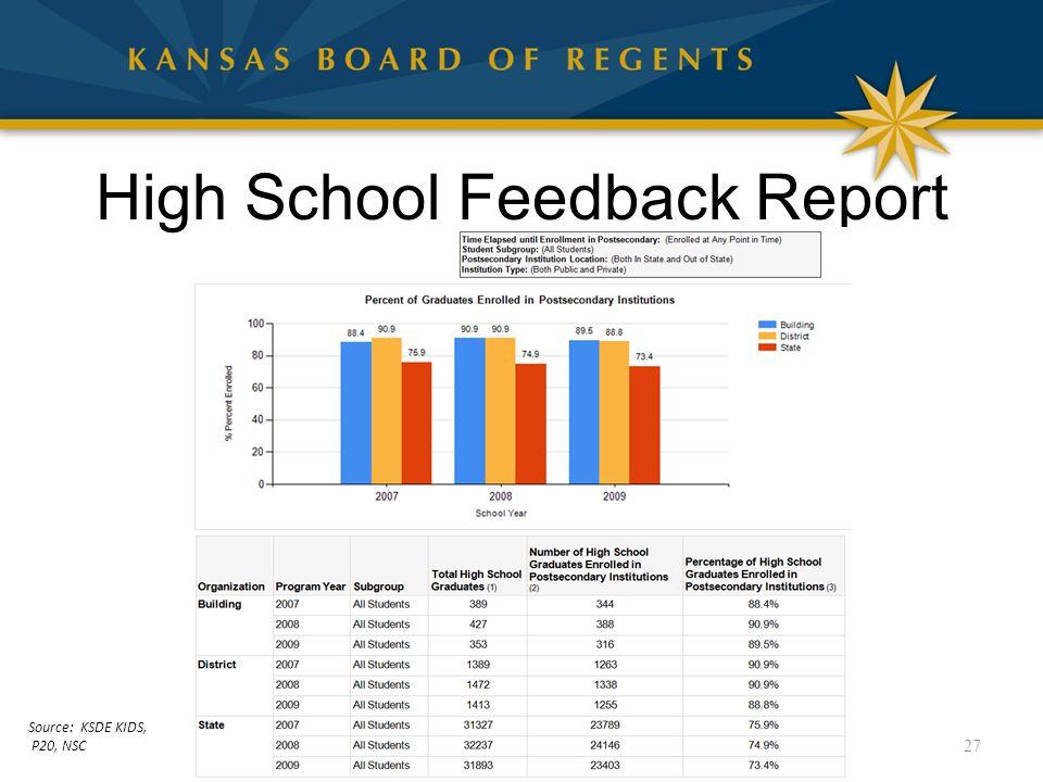 High School Feedback Report 27 Source: KSDE KIDS, P20, NSC
