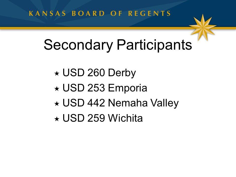 Secondary Participants  USD 260 Derby  USD 253 Emporia  USD 442 Nemaha Valley  USD 259 Wichita