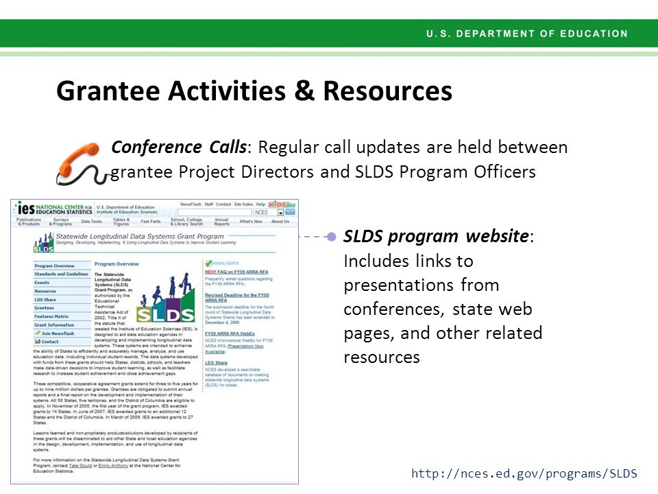 SLDS program website: Includes links to presentations from conferences, state web pages, and other related resources Grantee Activities & Resources http://nces.ed.gov/programs/SLDS Conference Calls: Regular call updates are held between grantee Project Directors and SLDS Program Officers