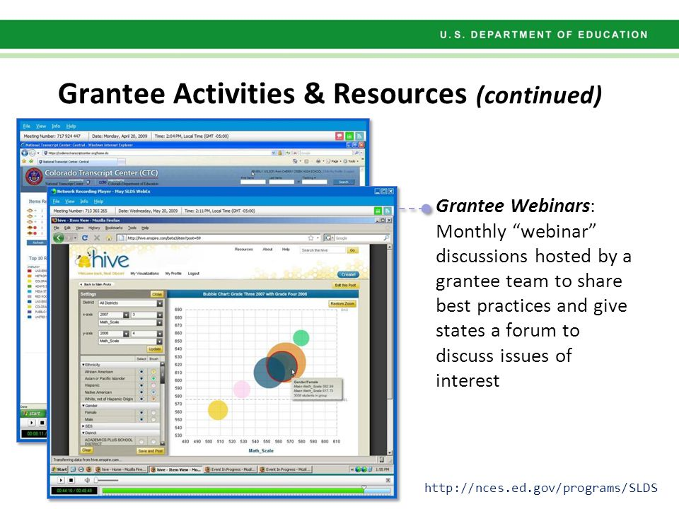 Grantee Webinars: Monthly webinar discussions hosted by a grantee team to share best practices and give states a forum to discuss issues of interest Grantee Activities & Resources (continued) http://nces.ed.gov/programs/SLDS