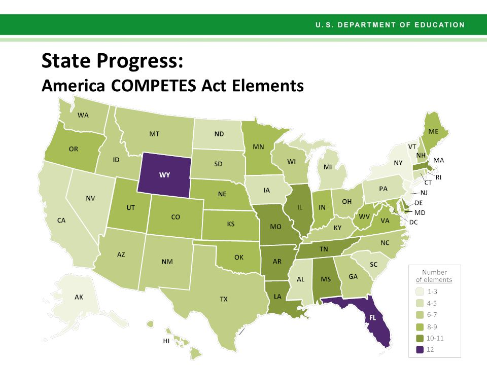 State Progress: America COMPETES Act Elements