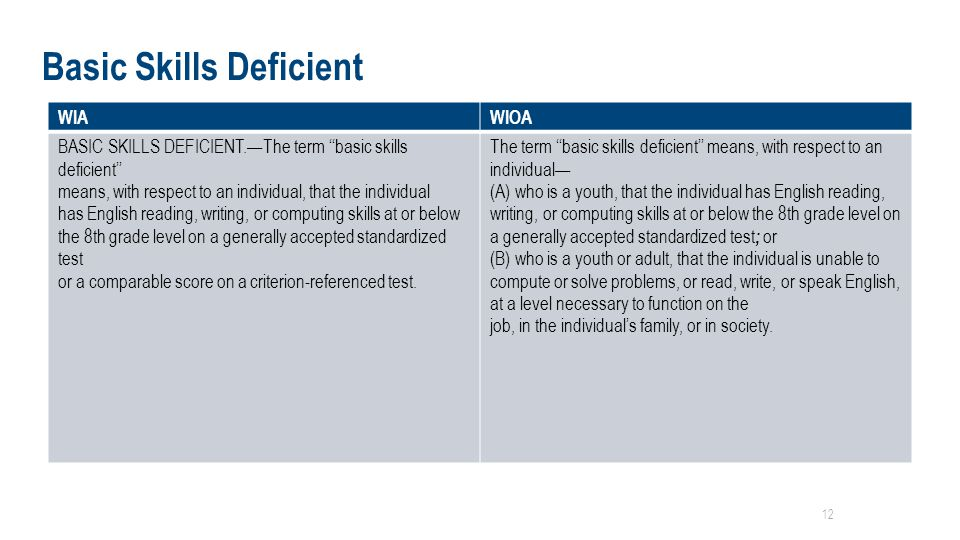Basic Skills Deficient WIAWIOA BASIC SKILLS DEFICIENT.—The term ''basic skills deficient'' means, with respect to an individual, that the individual has English reading, writing, or computing skills at or below the 8th grade level on a generally accepted standardized test or a comparable score on a criterion-referenced test.