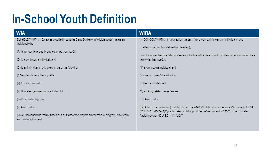 In-School Youth Definition WIAWIOA ELIGIBLE YOUTH.—Except as provided in subtitles C and D, the term ''eligible youth'' means an individual who— (A) is not less than age 14 and not more than age 21; (B) is a low-income individual; and (C) is an individual who is one or more of the following: (i) Deficient in basic literacy skills.