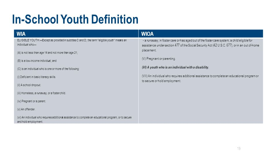 In-School Youth Definition WIAWIOA ELIGIBLE YOUTH.—Except as provided in subtitles C and D, the term ''eligible youth'' means an individual who— (A) i