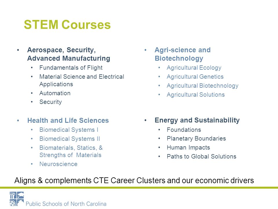 STEM Courses Aerospace, Security, Advanced Manufacturing Fundamentals of Flight Material Science and Electrical Applications Automation Security Healt