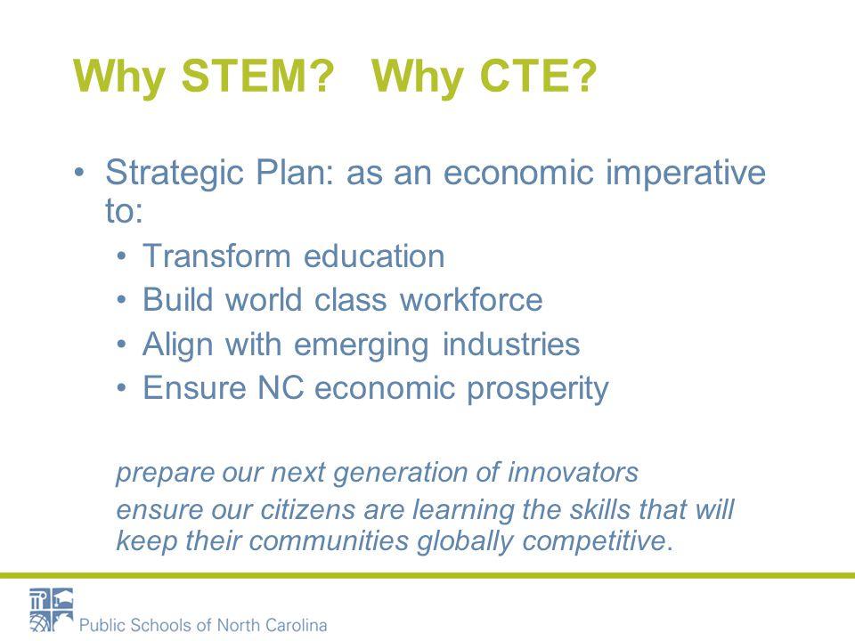 Why STEM. Why CTE.