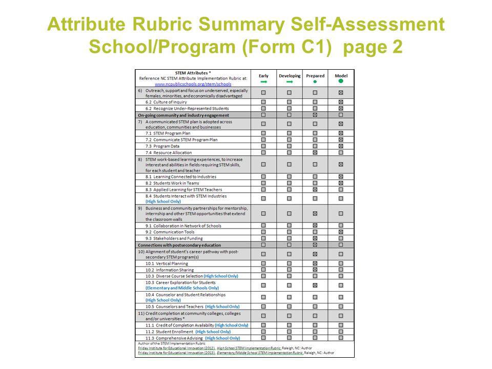 Attribute Rubric Summary Self-Assessment School/Program (Form C1) page 2