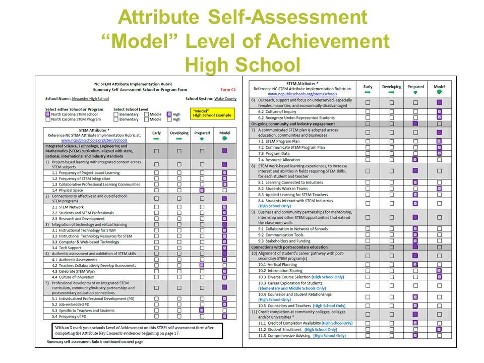 Attribute Self-Assessment Model Level of Achievement High School