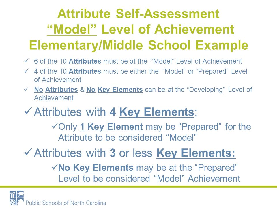 Attribute Self-Assessment Model Level of Achievement Elementary/Middle School Example 6 of the 10 Attributes must be at the Model Level of Achievement 4 of the 10 Attributes must be either the Model or Prepared Level of Achievement No Attributes & No Key Elements can be at the Developing Level of Achievement Attributes with 4 Key Elements: Only 1 Key Element may be Prepared for the Attribute to be considered Model Attributes with 3 or less Key Elements: No Key Elements may be at the Prepared Level to be considered Model Achievement