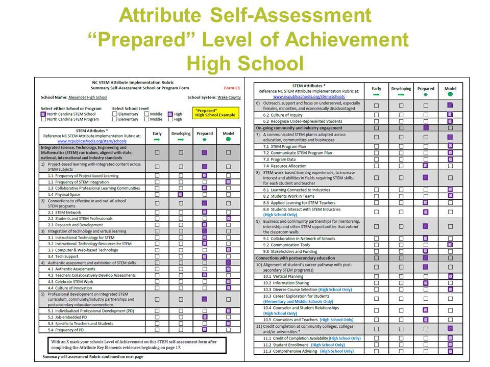 Attribute Self-Assessment Prepared Level of Achievement High School