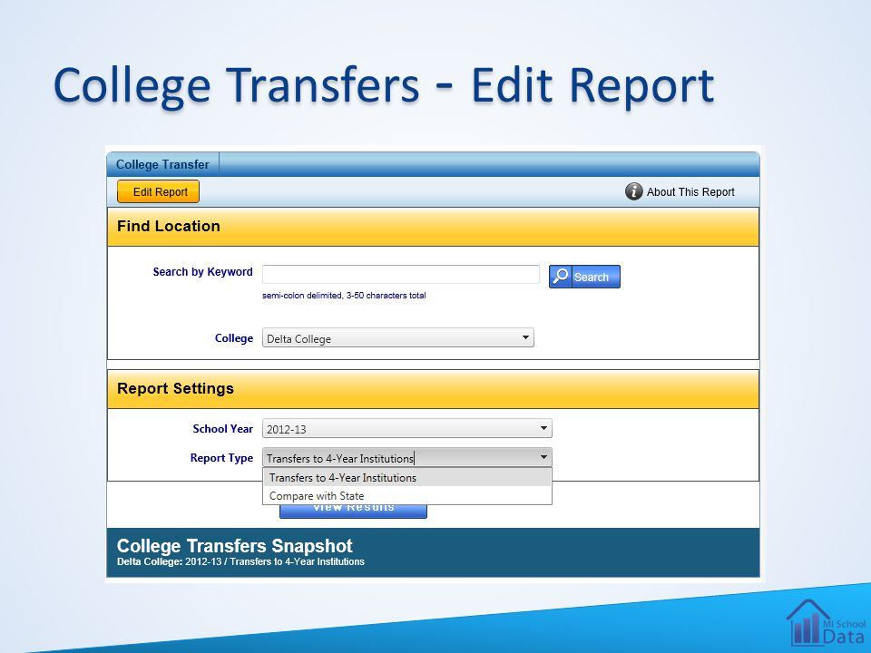 College Transfers - Edit Report