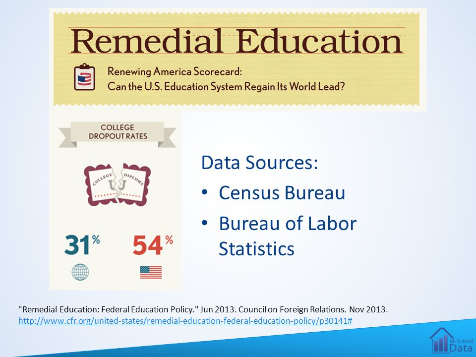 Data Sources: Census Bureau Bureau of Labor Statistics