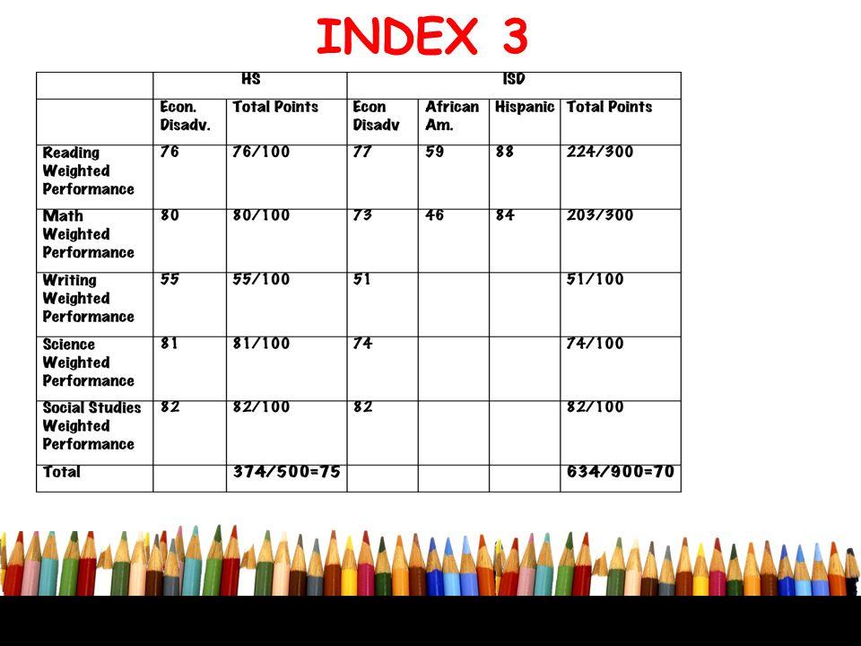 INDEX 3