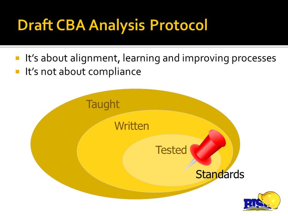  It's about alignment, learning and improving processes  It's not about compliance Taught Written Tested Standards