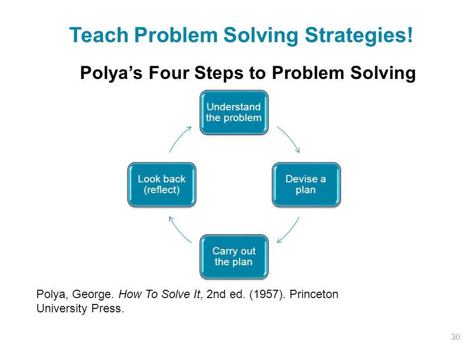 Polya's Four Steps to Problem Solving Teach Problem Solving Strategies.