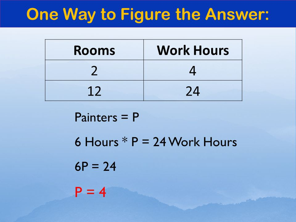 RoomsWork Hours 24 1224 Painters = P 6 Hours * P = 24 Work Hours 6P = 24 P = 4