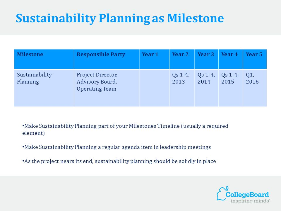 Sustainability Planning as Milestone MilestoneResponsible PartyYear 1Year 2Year 3Year 4Year 5 Sustainability Planning Project Director, Advisory Board