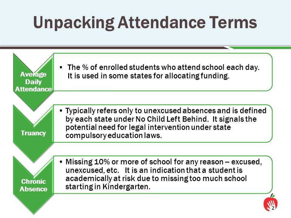 http://www.attendanceworks.org/attendancemonth/ 23 Using September to Promote Attendance Awareness