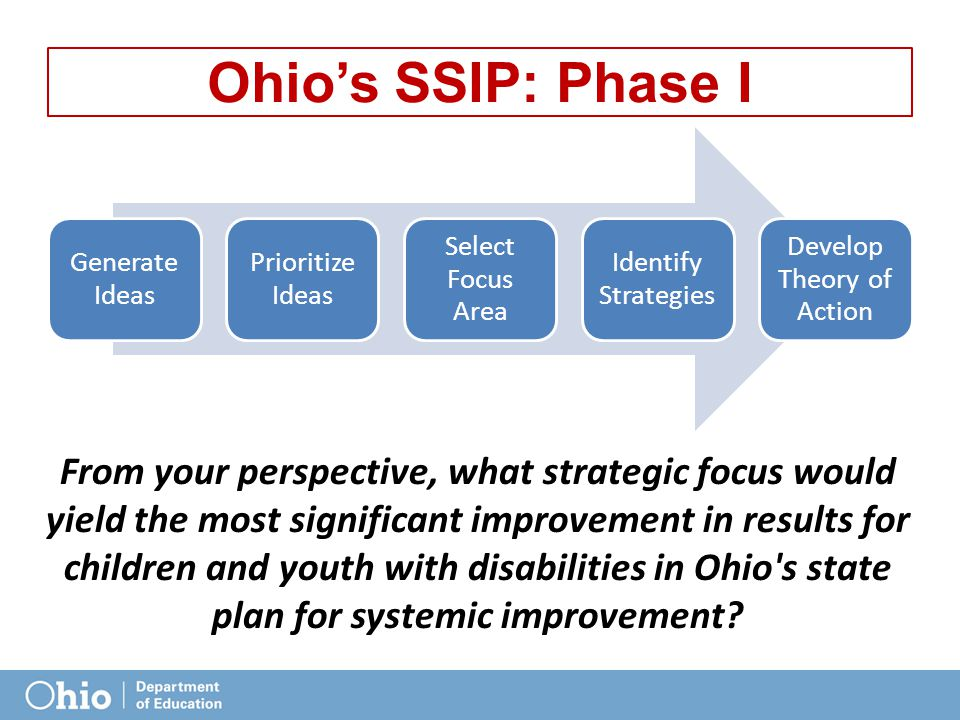 Ohio's SSIP: Phase I Generate Ideas Prioritize Ideas Select Focus Area Identify Strategies Develop Theory of Action From your perspective, what strategic focus would yield the most significant improvement in results for children and youth with disabilities in Ohio s state plan for systemic improvement