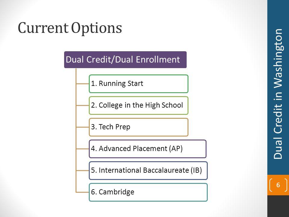 Current Options Dual Credit/Dual Enrollment 4. Advanced Placement (AP)5.