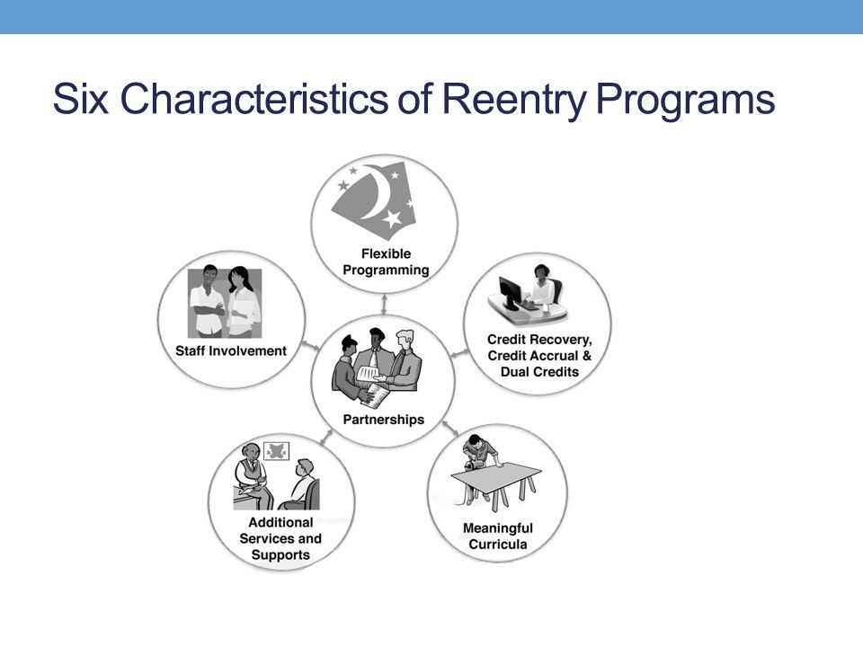 Six Characteristics of Reentry Programs