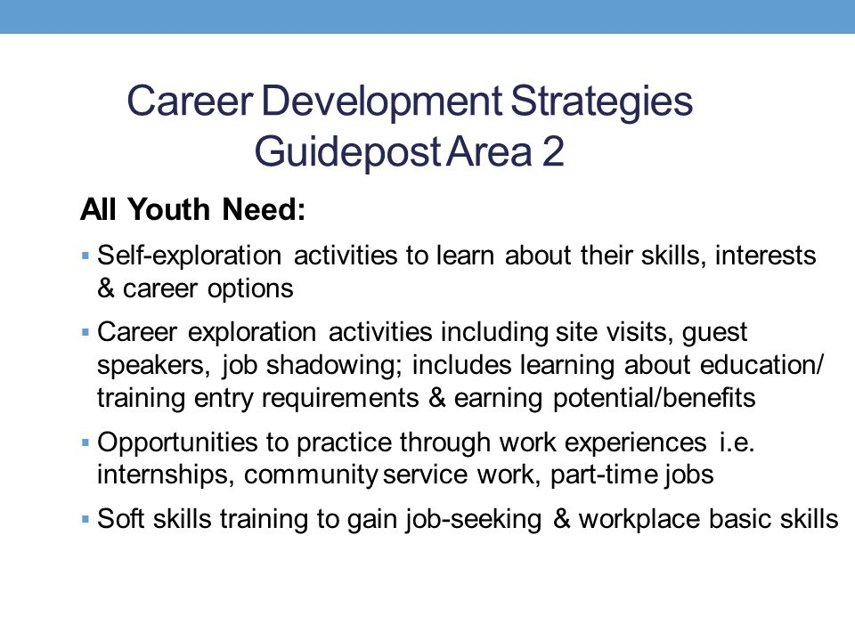 Career Development Strategies Guidepost Area 2 All Youth Need:  Self-exploration activities to learn about their skills, interests & career options 