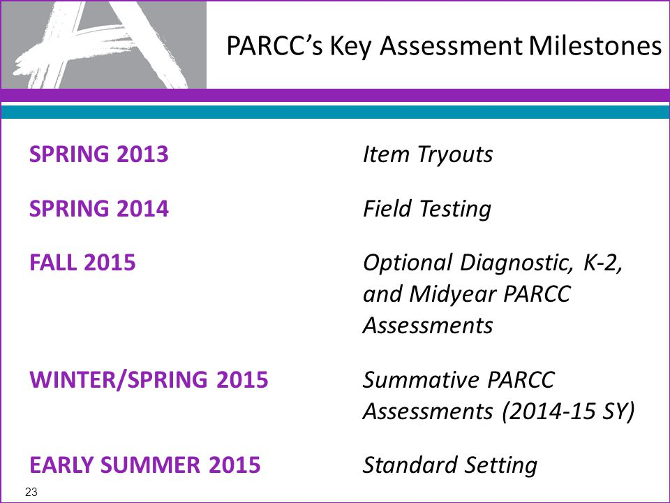 SPRING 2013Item Tryouts SPRING 2014Field Testing FALL 2015Optional Diagnostic, K-2, and Midyear PARCC Assessments WINTER/SPRING 2015Summative PARCC Assessments (2014-15 SY) EARLY SUMMER 2015 Standard Setting PARCC's Key Assessment Milestones 23