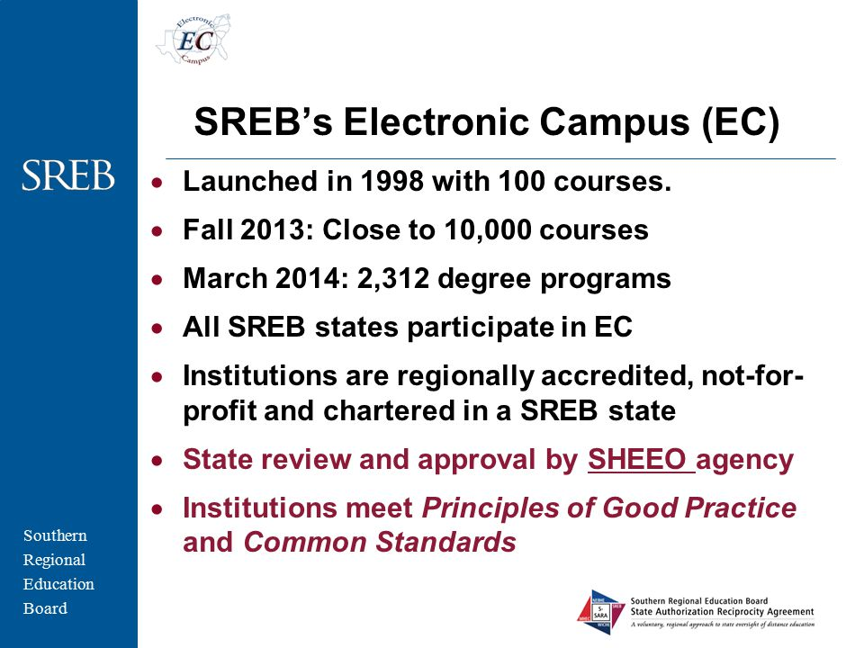 Southern Regional Education Board SREB's Electronic Campus (EC)  Launched in 1998 with 100 courses.