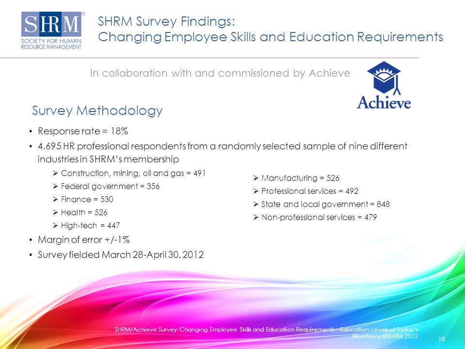 Survey Methodology SHRM Survey Findings: Changing Employee Skills and Education Requirements In collaboration with and commissioned by Achieve Response rate = 18% 4,695 HR professional respondents from a randomly selected sample of nine different industries in SHRM's membership  Construction, mining, oil and gas = 491  Federal government = 356  Finance = 530  Health = 526  High-tech = 447 Margin of error +/-1% Survey fielded March 28-April 30, 2012  Manufacturing = 526  Professional services = 492  State and local government = 848  Non-professional services = 479 18 SHRM/Achieve Survey: Changing Employee Skills and Education Requirements—Education Levels of Today's Workforce ©SHRM 2012