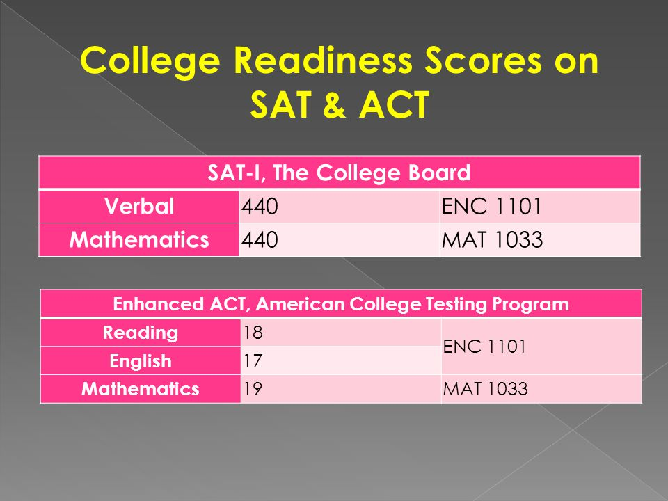 SAT-I, The College Board Verbal 440ENC 1101 Mathematics 440MAT 1033 Enhanced ACT, American College Testing Program Reading 18 ENC 1101 English 17 Mathematics 19MAT 1033 College Readiness Scores on SAT & ACT