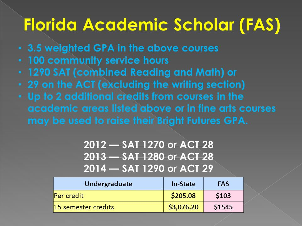 Florida Academic Scholar (FAS) 3.5 weighted GPA in the above courses 100 community service hours 1290 SAT (combined Reading and Math) or 29 on the ACT (excluding the writing section) Up to 2 additional credits from courses in the academic areas listed above or in fine arts courses may be used to raise their Bright Futures GPA.