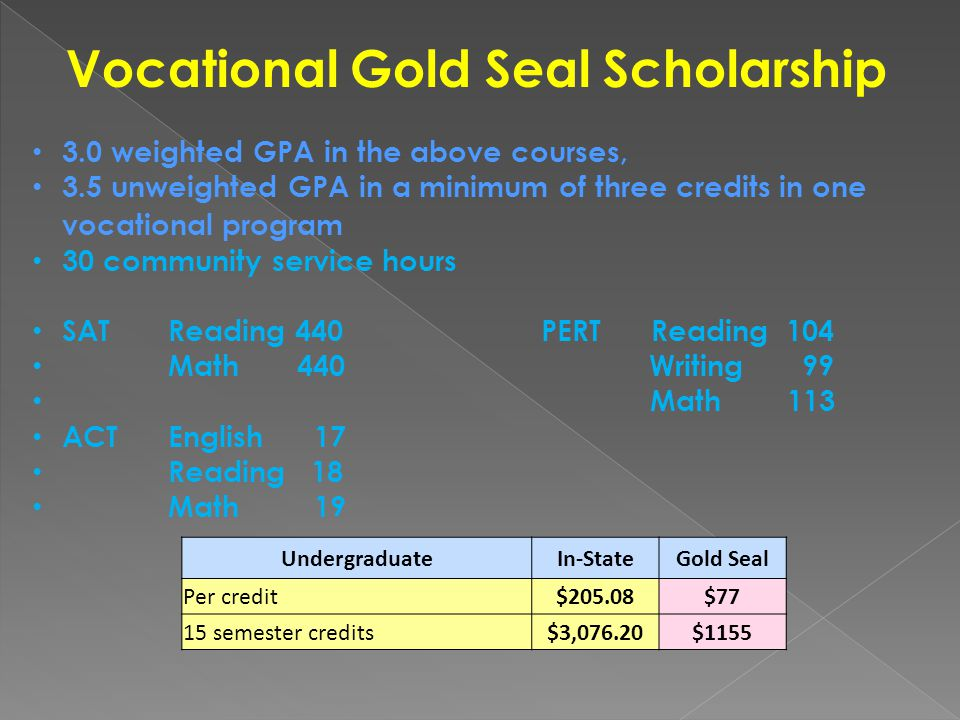 Vocational Gold Seal Scholarship 3.0 weighted GPA in the above courses, 3.5 unweighted GPA in a minimum of three credits in one vocational program 30 community service hours SAT Reading 440 PERT Reading 104 Math 440 Writing 99 Math 113 ACT English 17 Reading 18 Math 19 UndergraduateIn-StateGold Seal Per credit$205.08$77 15 semester credits$3,076.20$1155