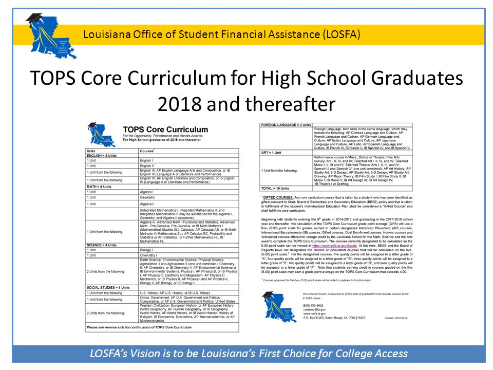 LOSFA's Vision is to be Louisiana's First Choice for College Access Louisiana Office of Student Financial Assistance (LOSFA) TOPS Core Curriculum for