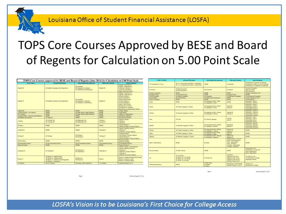LOSFA's Vision is to be Louisiana's First Choice for College Access Louisiana Office of Student Financial Assistance (LOSFA) TOPS Core Courses Approve