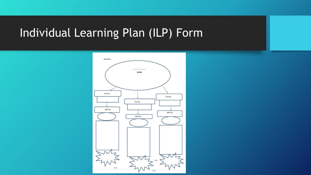 Individual Learning Plan (ILP) Form