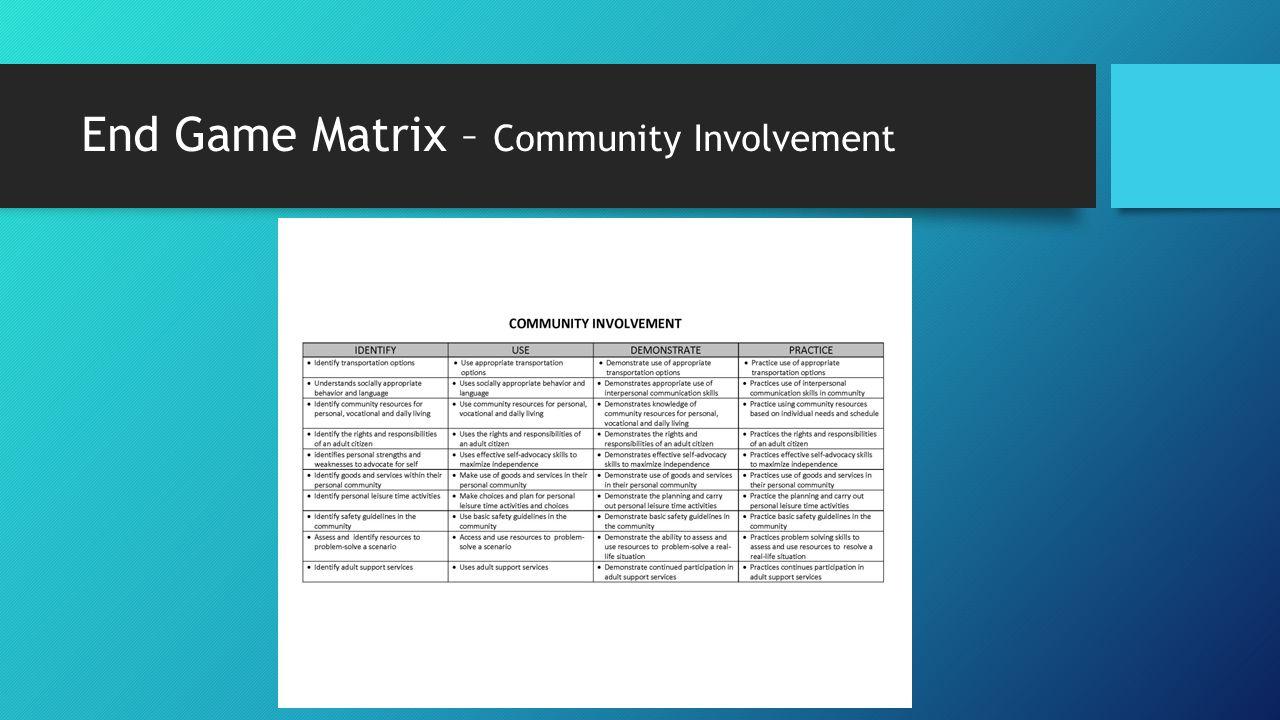 End Game Matrix – Community Involvement
