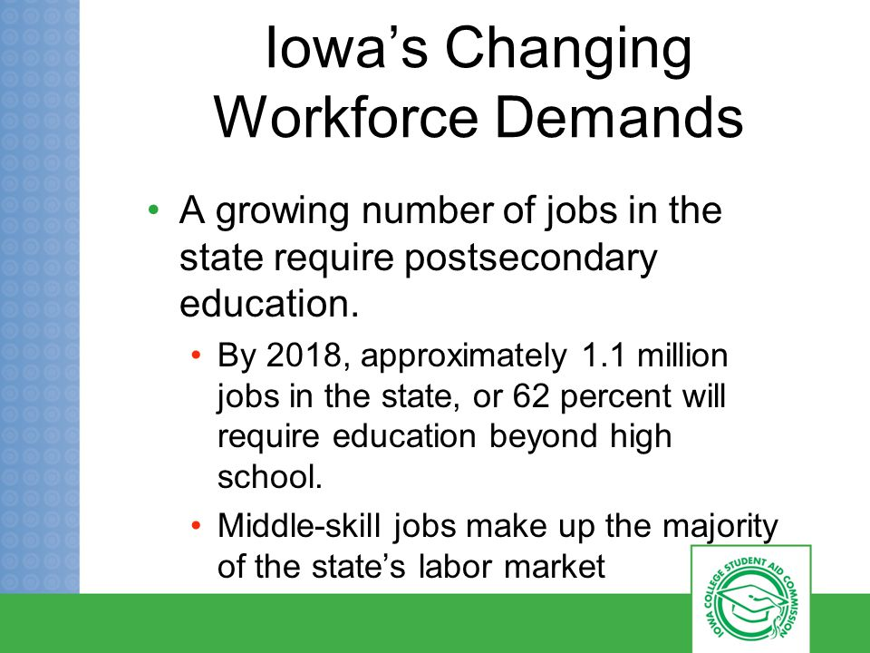 Iowa's Changing Workforce Demands A growing number of jobs in the state require postsecondary education.