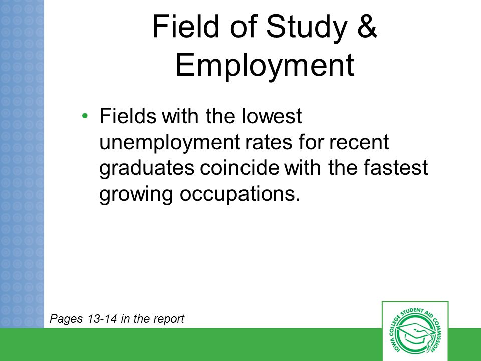 Field of Study & Employment Fields with the lowest unemployment rates for recent graduates coincide with the fastest growing occupations.