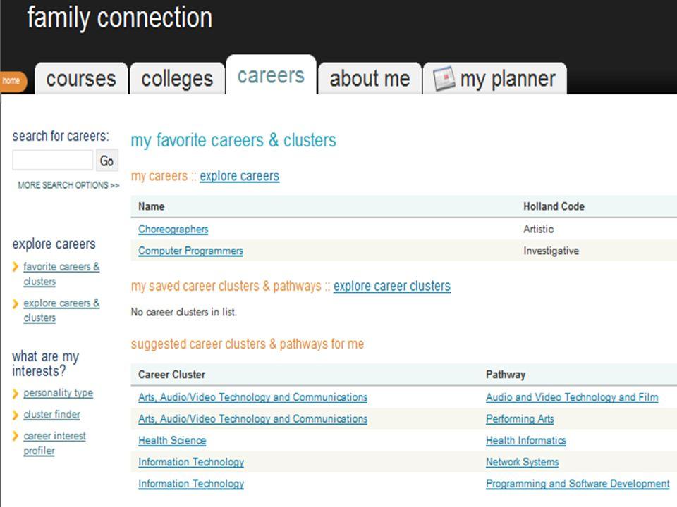 Career Interest Profiler Occupations