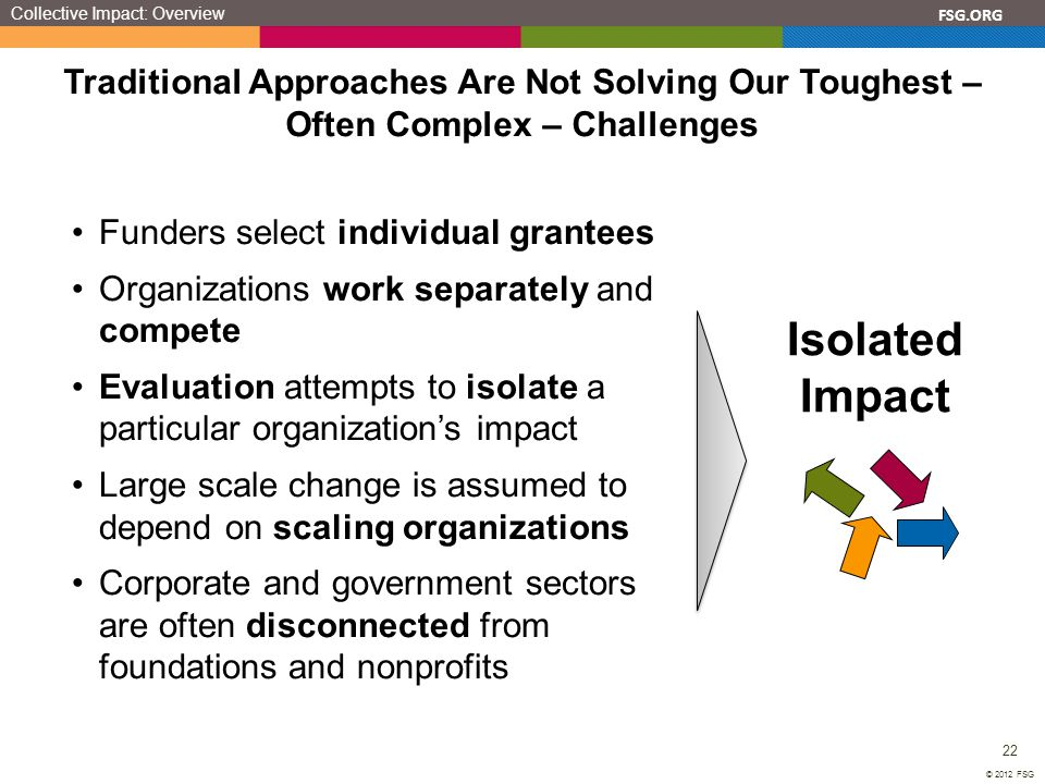 FSG.ORG 22 © 2012 FSG Traditional Approaches Are Not Solving Our Toughest – Often Complex – Challenges Funders select individual grantees Organization