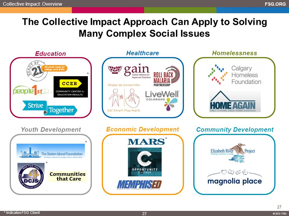 FSG.ORG 27 © 2012 FSG 27 © 2012 FSG The Collective Impact Approach Can Apply to Solving Many Complex Social Issues Education Healthcare Economic Devel