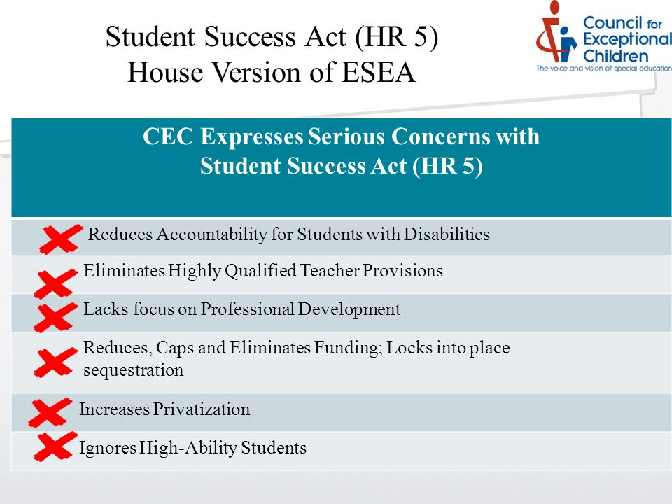 CEC Expresses Serious Concerns with Student Success Act (HR 5) Reduces Accountability for Students with Disabilities Eliminates Highly Qualified Teacher Provisions Lacks focus on Professional Development Reduces, Caps and Eliminates Funding; Locks into place sequestration Increases Privatization Ignores High-Ability Students Student Success Act (HR 5) House Version of ESEA
