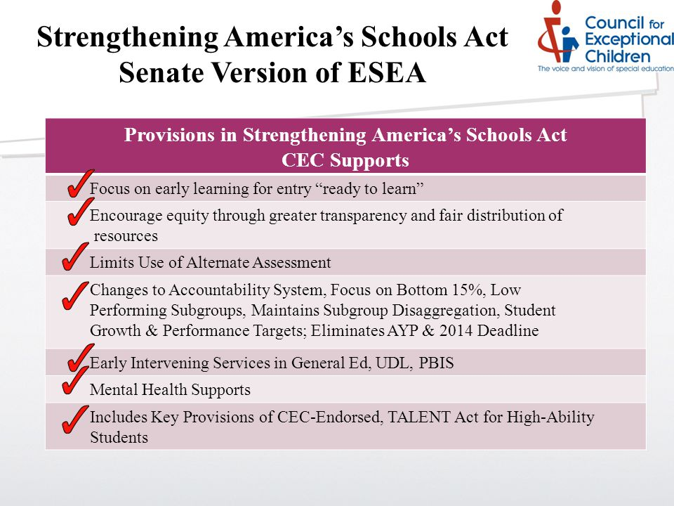 Provisions in Strengthening America's Schools Act CEC Supports Focus on early learning for entry ready to learn Encourage equity through greater transparency and fair distribution of resources Limits Use of Alternate Assessment Changes to Accountability System, Focus on Bottom 15%, Low Performing Subgroups, Maintains Subgroup Disaggregation, Student Growth & Performance Targets; Eliminates AYP & 2014 Deadline Early Intervening Services in General Ed, UDL, PBIS Mental Health Supports Includes Key Provisions of CEC-Endorsed, TALENT Act for High-Ability Students Strengthening America's Schools Act Senate Version of ESEA