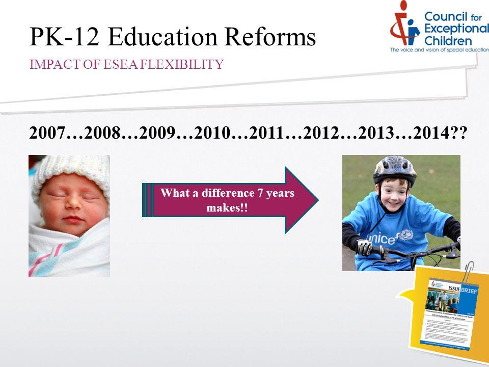 PK-12 Education Reforms IMPACT OF ESEA FLEXIBILITY 2007…2008…2009…2010…2011…2012…2013…2014 .