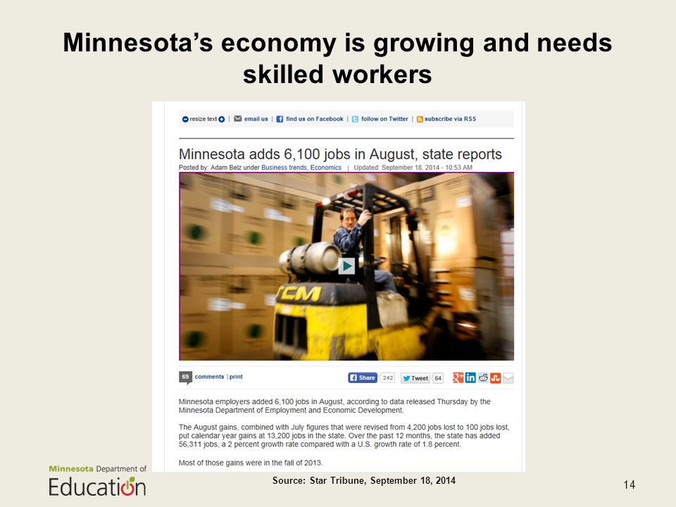 Minnesota's economy is growing and needs skilled workers 14 Source: Star Tribune, September 18, 2014