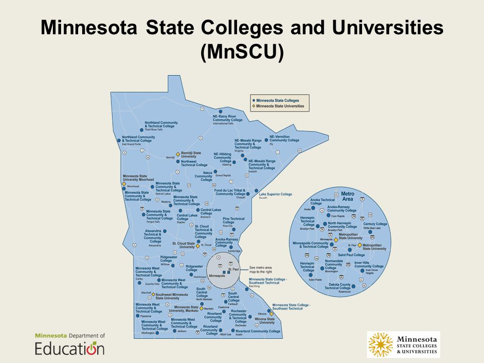 Minnesota State Colleges and Universities (MnSCU)