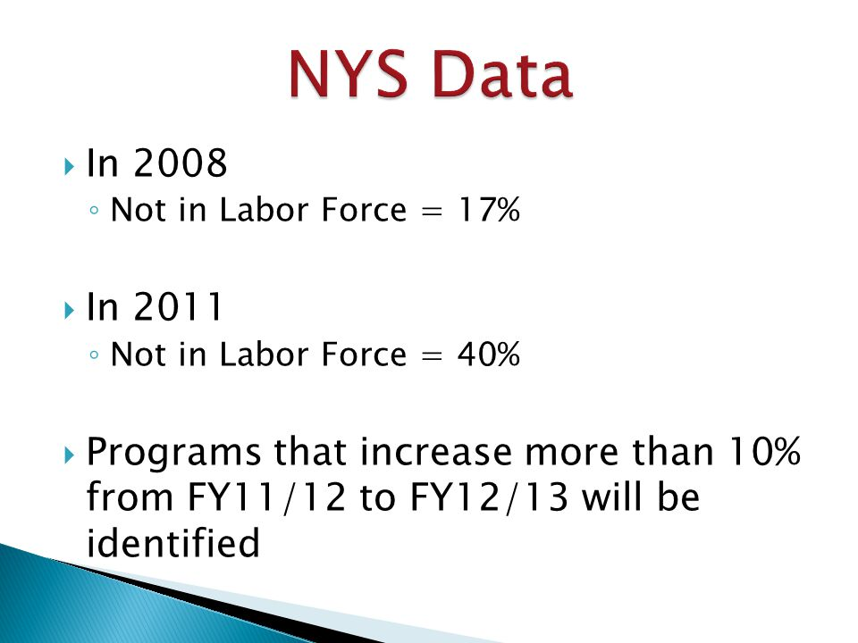  In 2008 ◦ Not in Labor Force = 17%  In 2011 ◦ Not in Labor Force = 40%  Programs that increase more than 10% from FY11/12 to FY12/13 will be identified